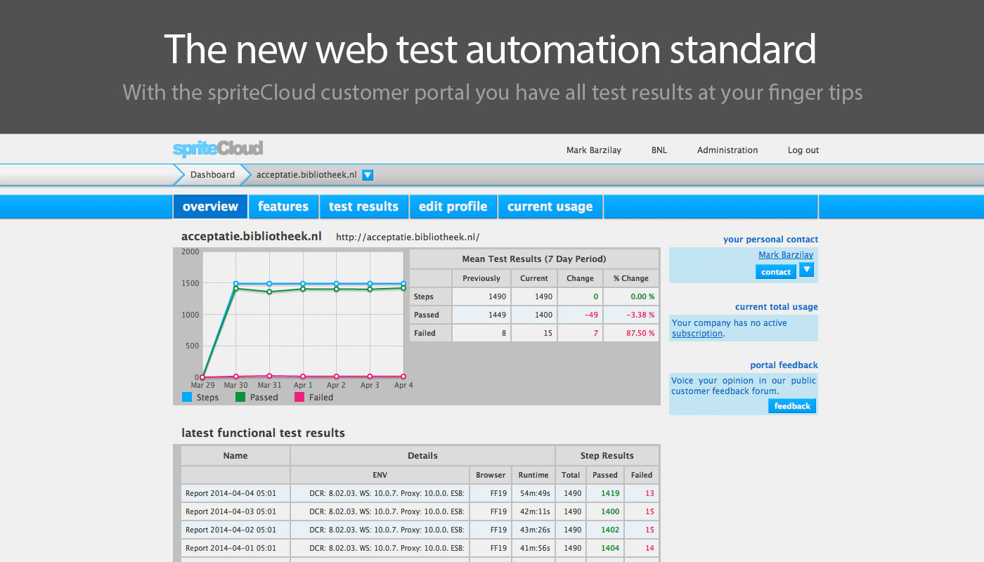 spriteCloud Test Automation