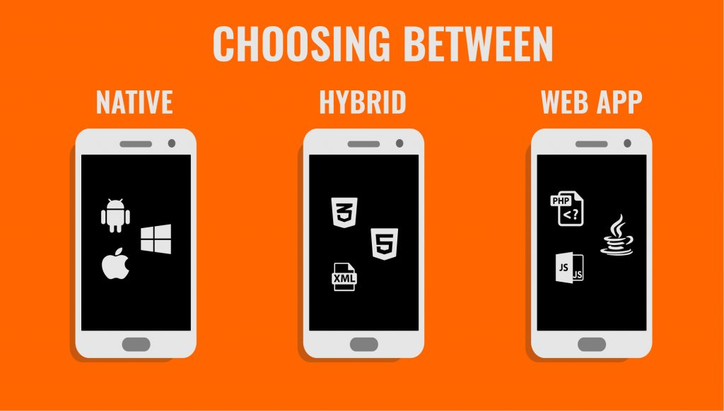 Mobile, Native, and Hybrid Web Apps