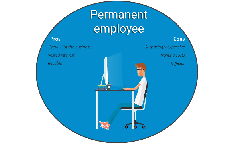 Permanent employees pros and cons