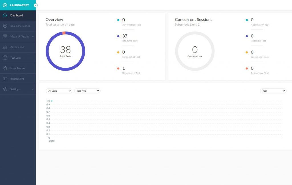 LambdaTest Dashboard