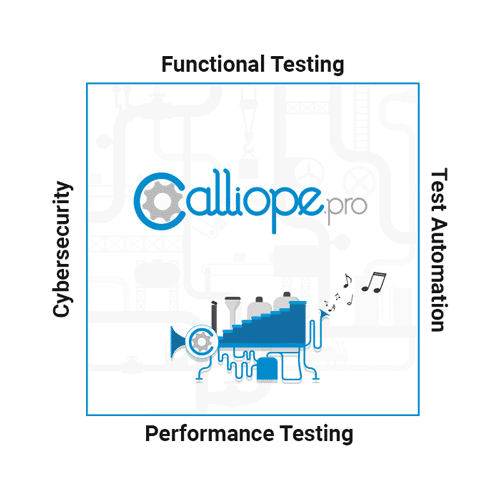 Calliope.pro and its support testing types