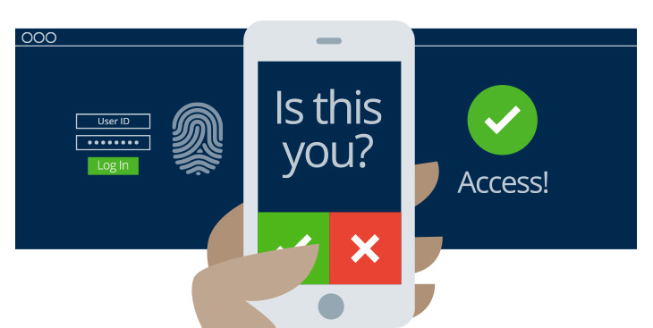 A simple illustration of how multi-factor authentication works.